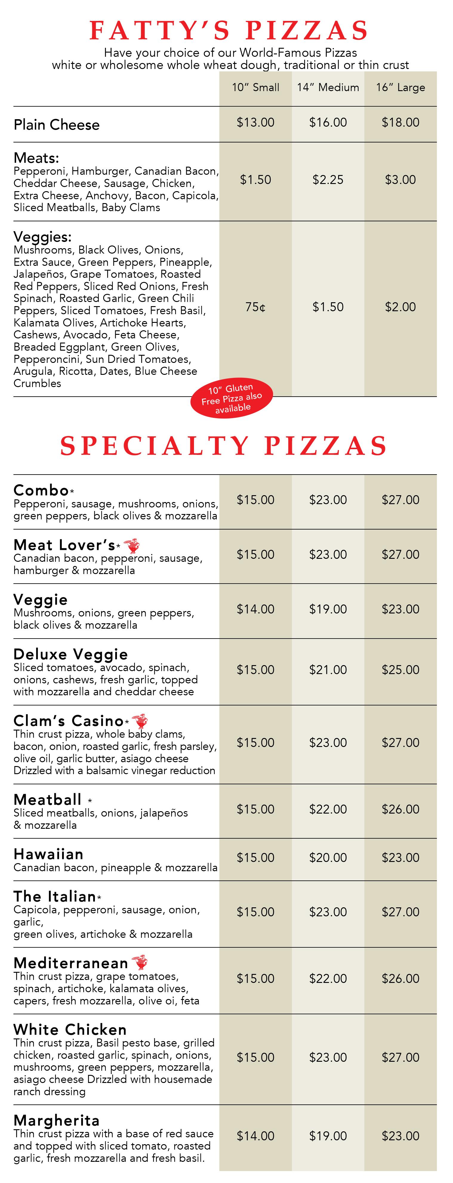 Fatty's Pizzas